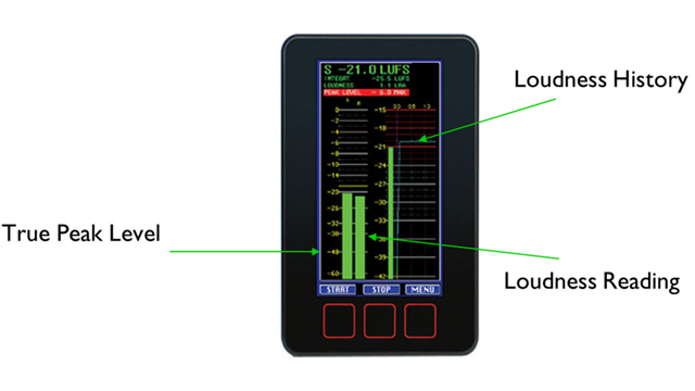 A Danish-produced loudness meter