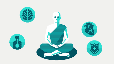 what to do when meditating