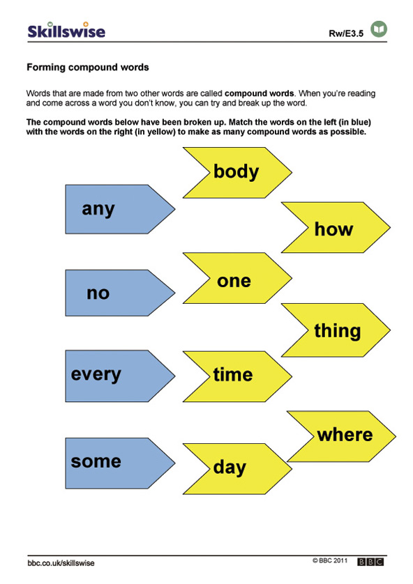Forming compound words the sounds of english worksheet preview ibookread ePUb
