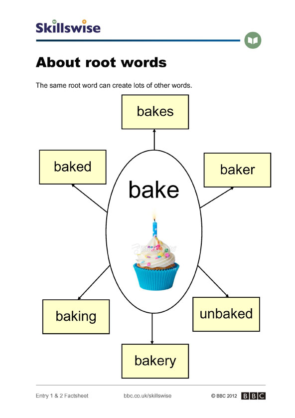 about root words