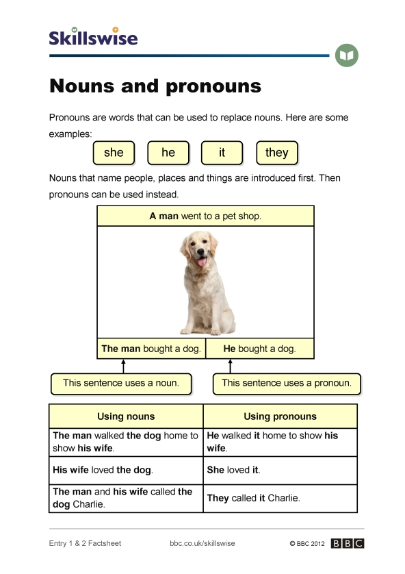 en27prone2fnounsandpronouns592x838jpg – Nouns and Pronouns Worksheet