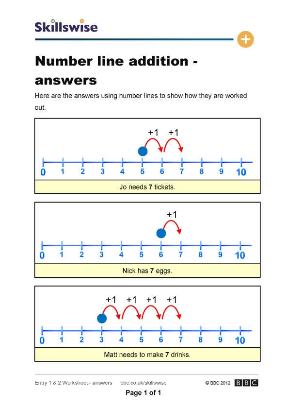 Number lines answer sheet preview