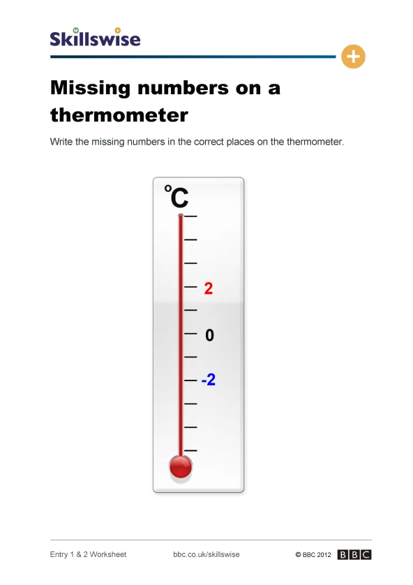 Missing numbers on a thermometer
