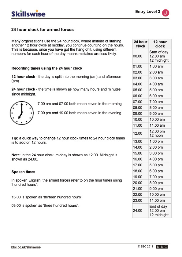 24 hour clock for armed forces