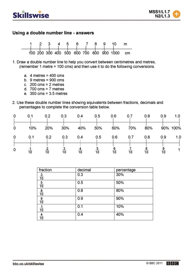 Worksheets Decimal Number Line Worksheet using a double number line lines