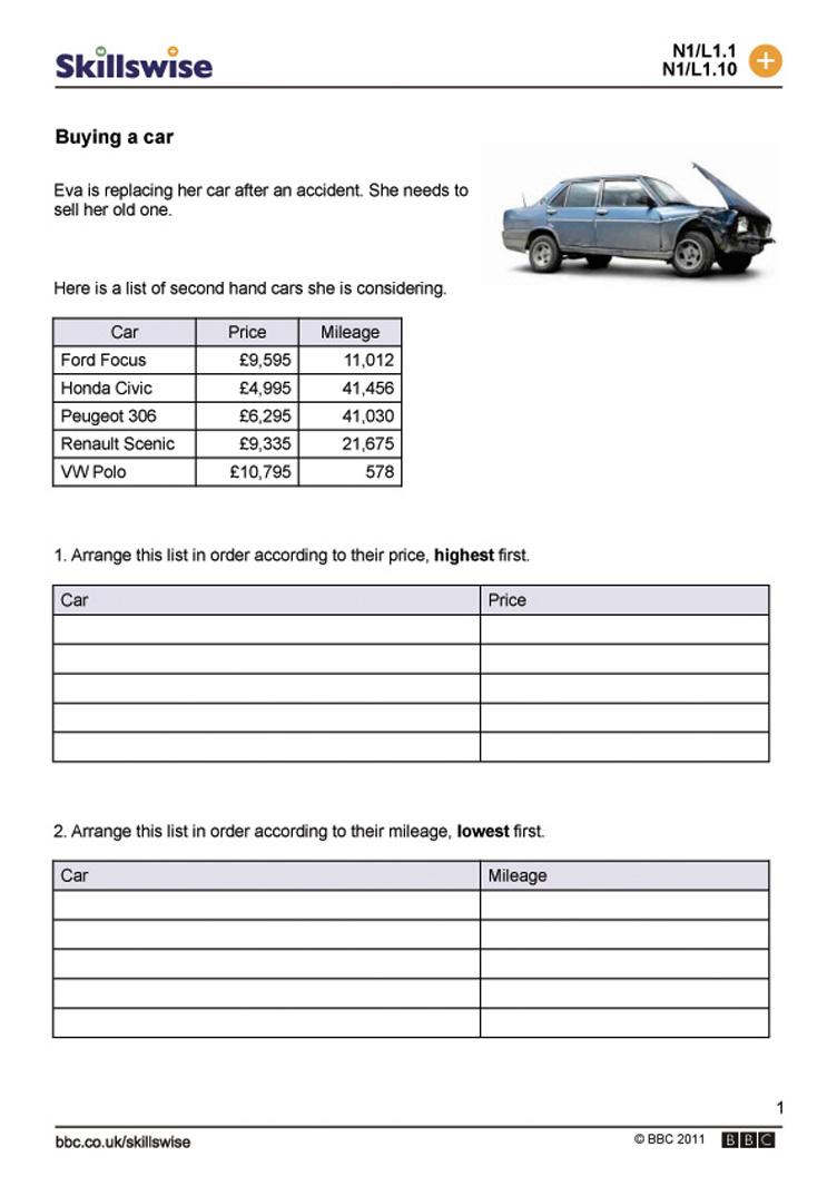 Ma02symb l1 w buying a car 752x1065g number symbols buying a car biocorpaavc Choice Image