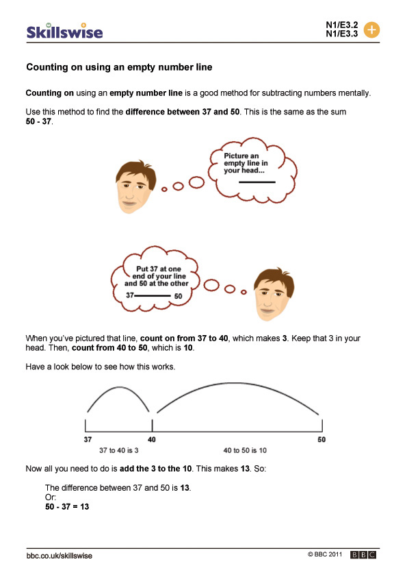 on using an empty number line – Subtraction on a Number Line Worksheet