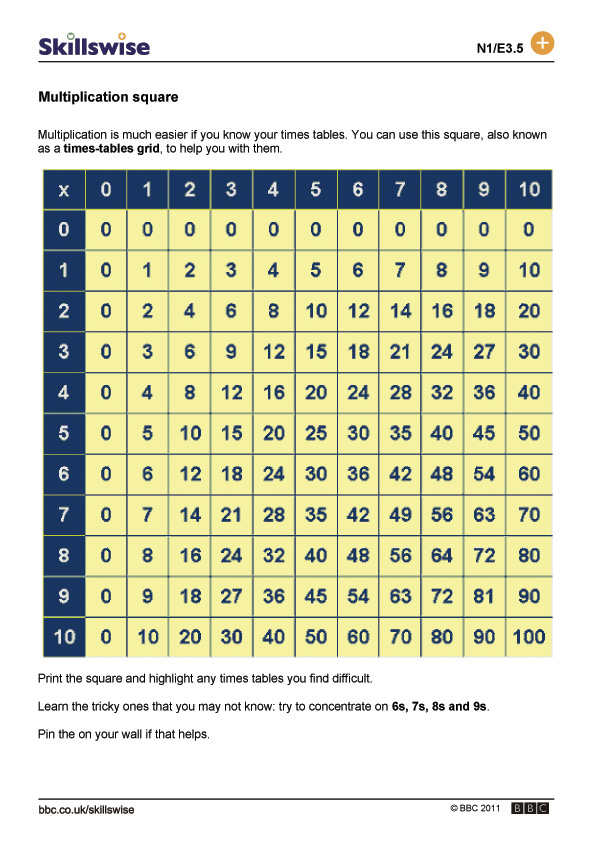 Multiplication square for 13 table multiplication