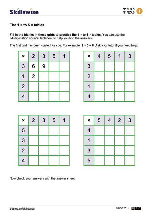 The 1 to 5 tables – Addition Table Worksheets