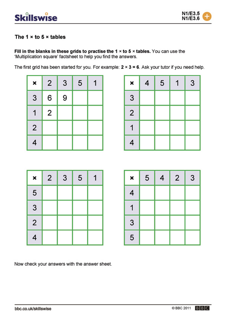The 1 to 5 tables times tables robcynllc Images