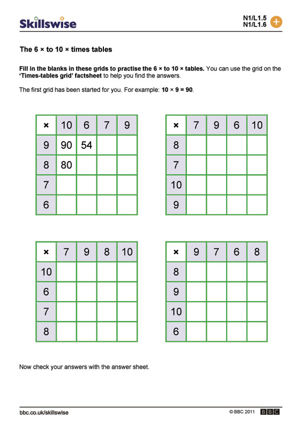 The 6 to 10 times tables – Addition Table Worksheets