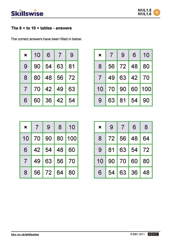 The 6 to 10 times tables for 13 times table tricks