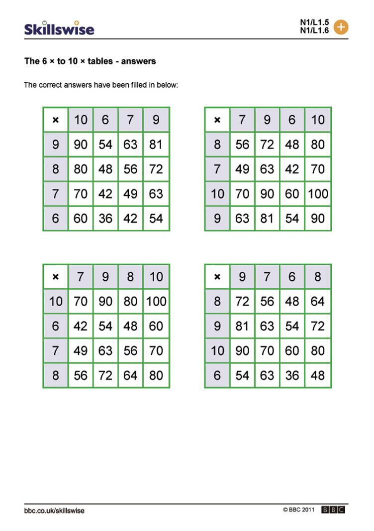kwl year 10 pdf answers