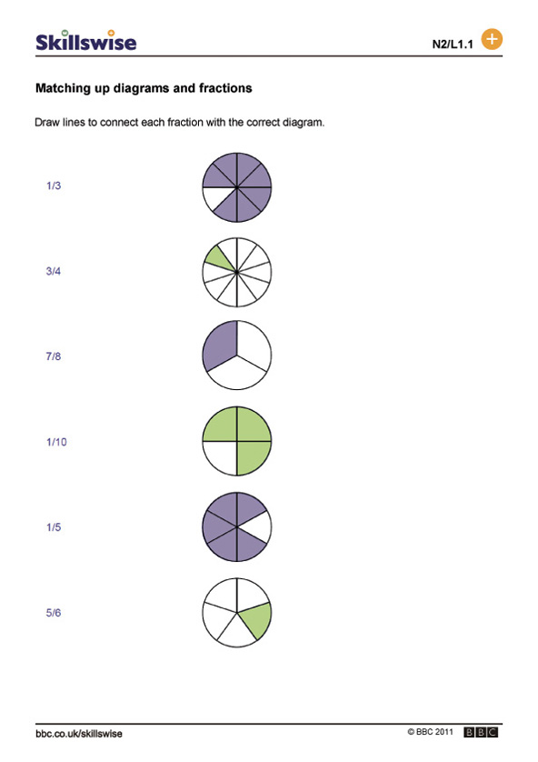 Fractions worksheet preview