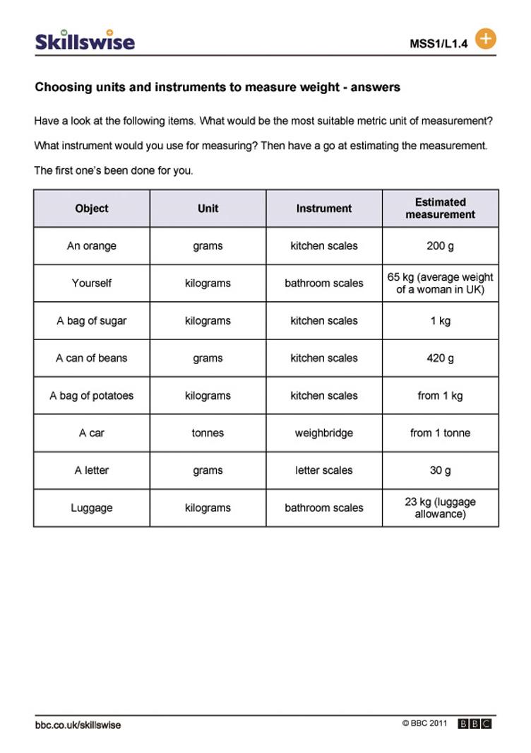 Stats: Measures of Variation
