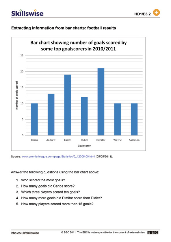 Extracting information from bar charts: football results