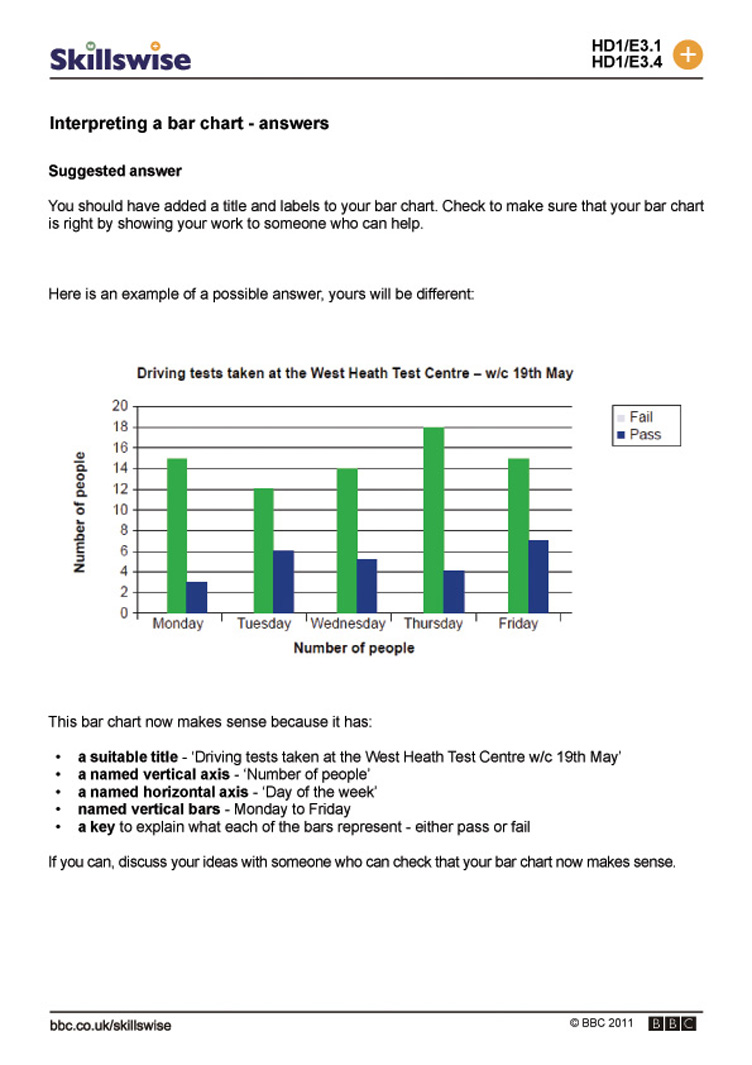 Interpreting a bar chart – Interpreting Graphs Worksheet