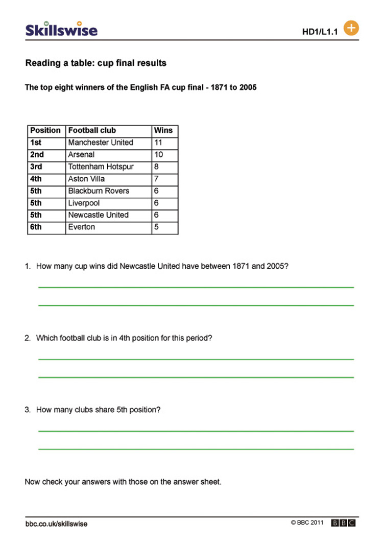 Free Worksheet Graphs Worksheets reading a table cup final results graphs and charts
