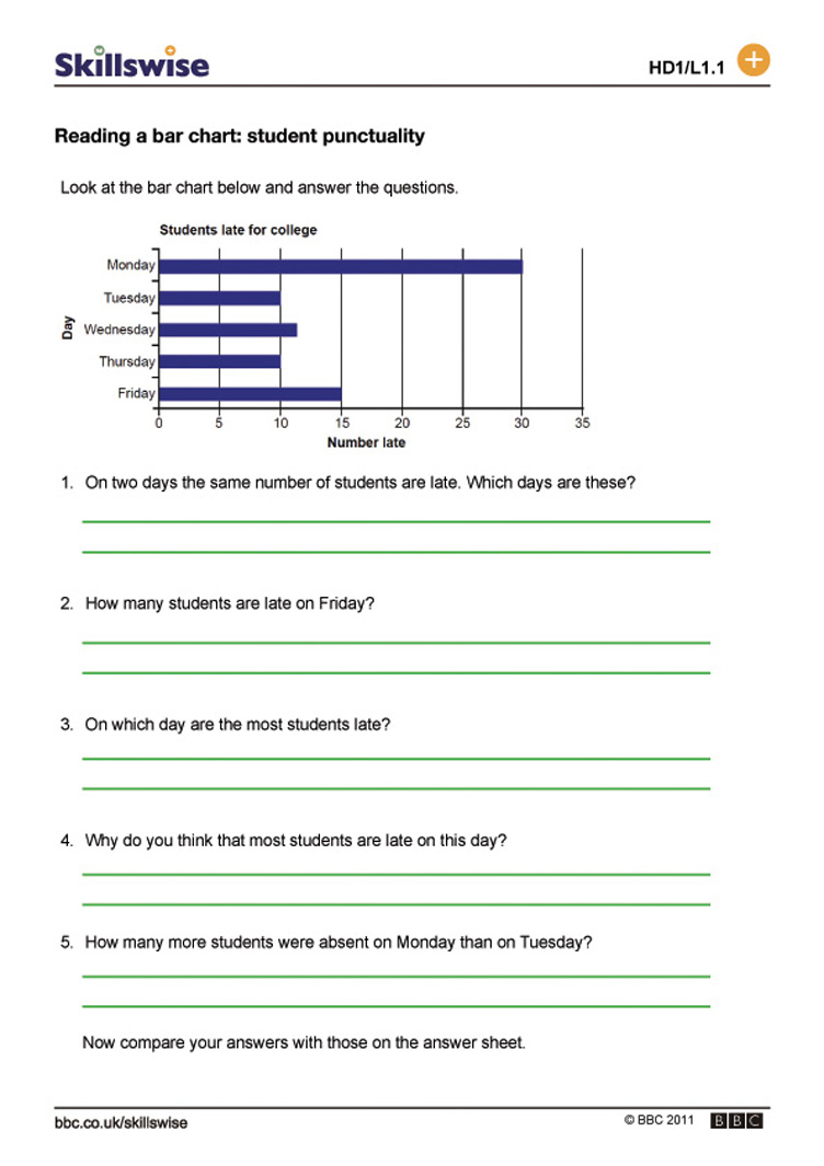 Reading a bar chart student punctuality – Interpreting Graphs Worksheet