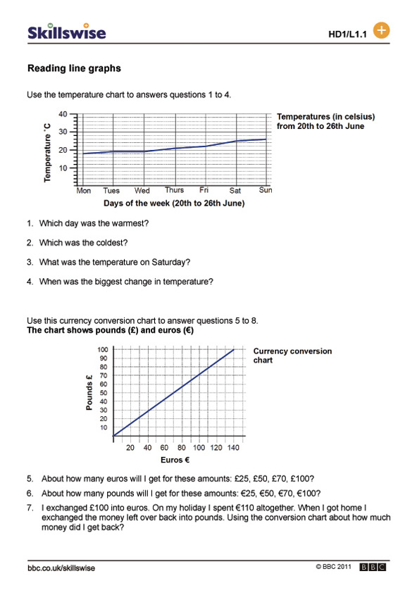 Graphs and charts worksheet preview