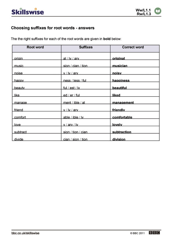 Printable Worksheets suffixes and prefixes worksheets : Choosing suffixes for root words