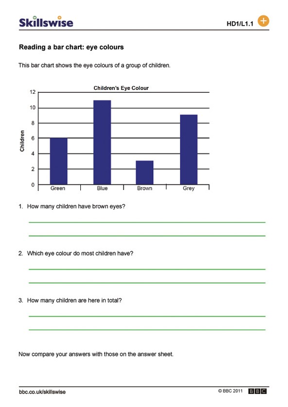 Reading a bar chart: eye colours